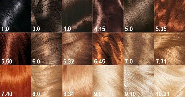 ¿Quieres saber qué dicen los números de tinte para cabello? ¡A que ahora es más fácil entenderlos!